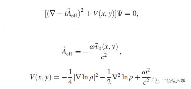 当声学遇见凝聚态(三)-- 声学超材料