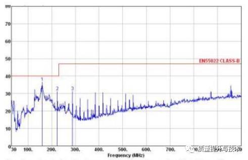 打印机电磁兼容EMC辐射RE超标整改案例