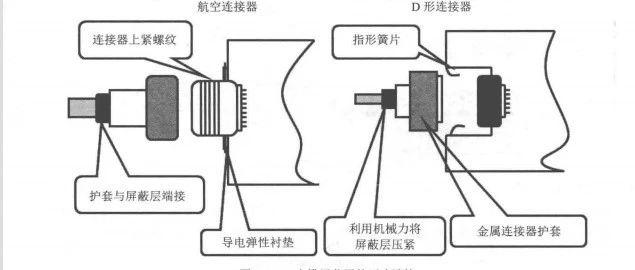 储能变流器电磁兼容EMC测试经验分享