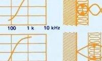 隔音箱吸声和隔声的原理及应用