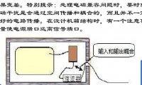 电磁兼容EMC元器件应用之滤波器介绍