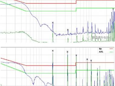 家用加湿器电磁兼容EMC解决方案