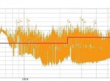 直流电机EMC辐射RE超标解决方案