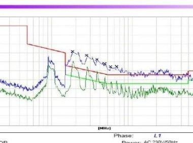 传导骚扰CE医疗排痰机典型整改案例解析